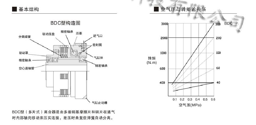 气动离合器bdc系列结构图