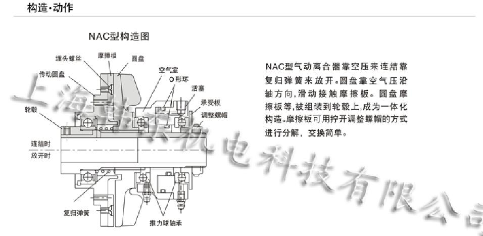 气动离合器原理图|气动离合器结构图|气动离合器安装